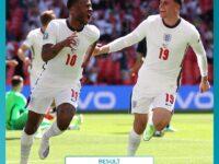 Euro 2020 / Victorie pentru Anglia în primul meci din grupa D